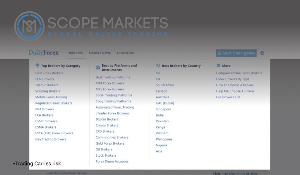 Daily Forex Scope Markets